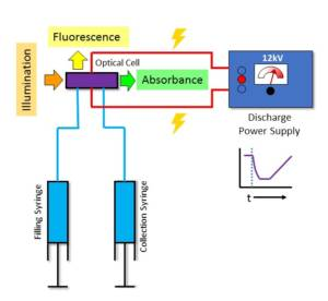 Temperature-Jump - TgK Scientific Stopped-Flow Solutions